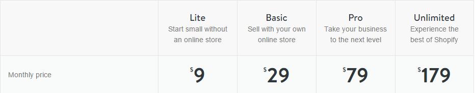 prijzen shopify