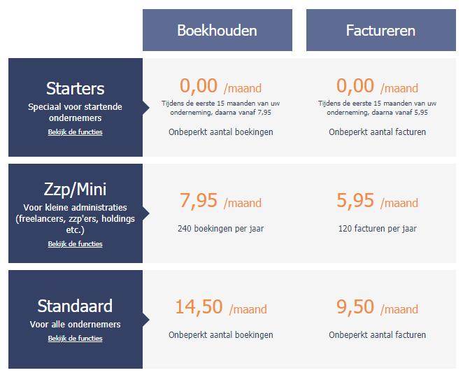 kosten e-boekhouden.nl